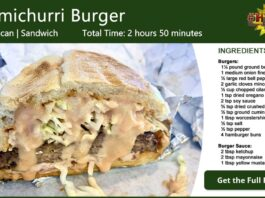 Chimichurri Burger Recipe Card