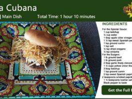 Frita Cubana ~ Cuban Hamburger Recipe Card